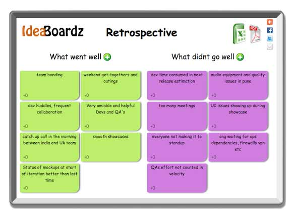 Retrospectives with distributed teams strong agile for Sprint retrospective meeting template