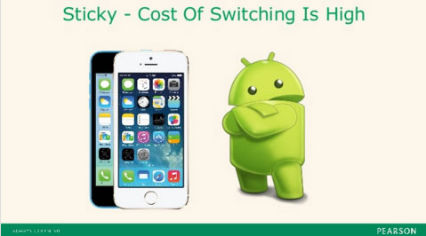 switching_costs